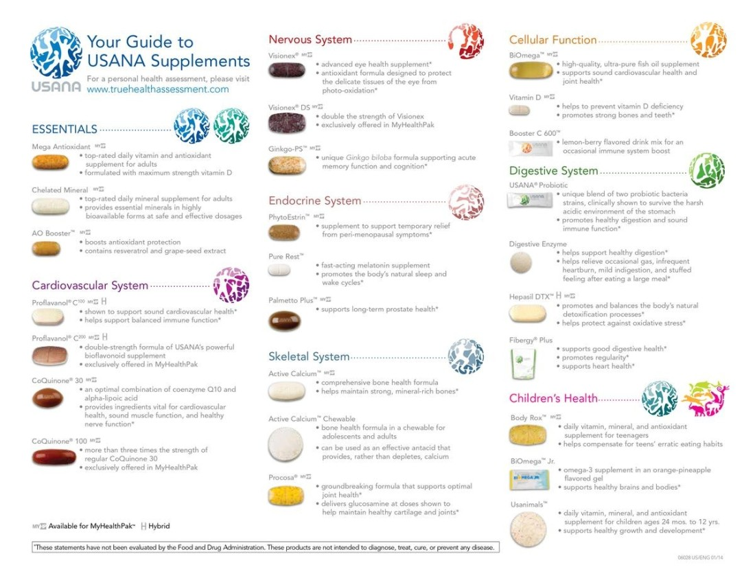 Guite to USANA Supplements